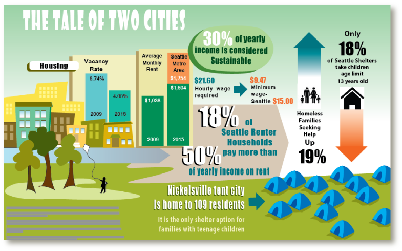 Two-Cities_infographic